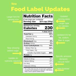 new-food-label